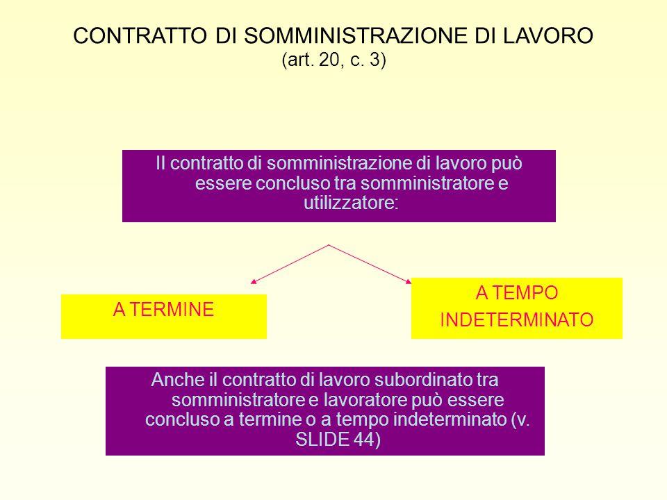 CONTRATTO DI SOMMINISTRAZIONE DI LAVORO (art. 20, c. 3)