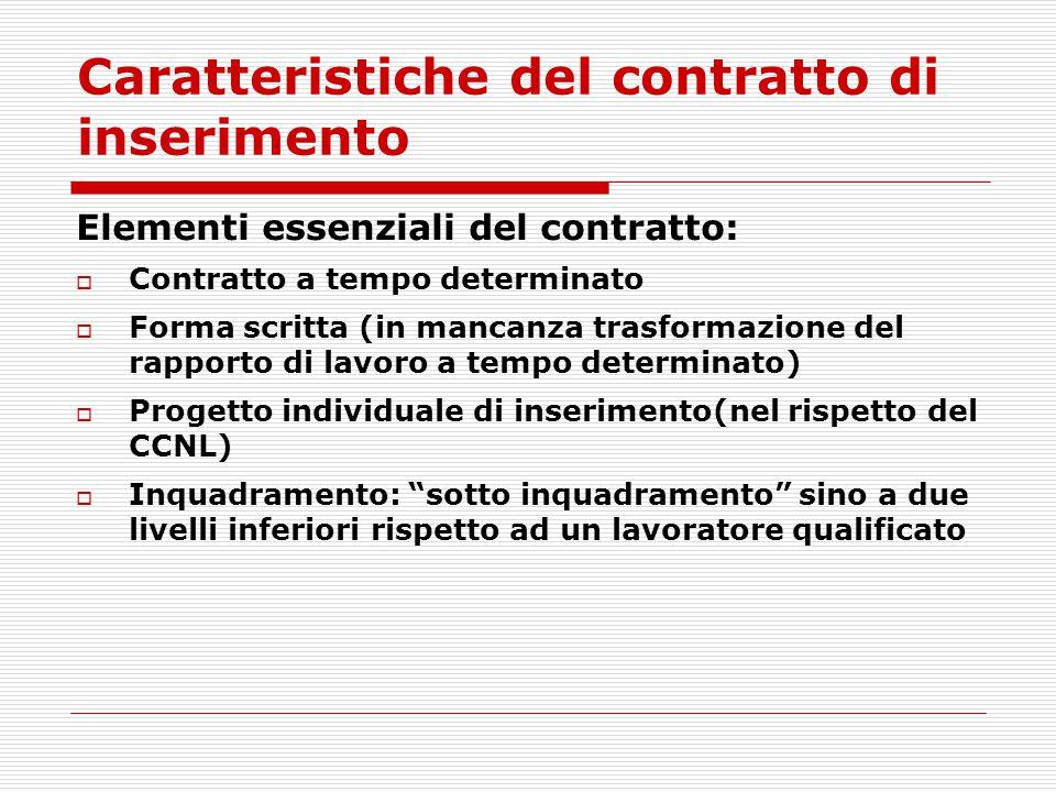 Caratteristiche del contratto di inserimento