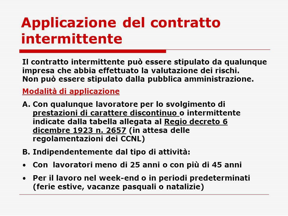 Applicazione del contratto intermittente
