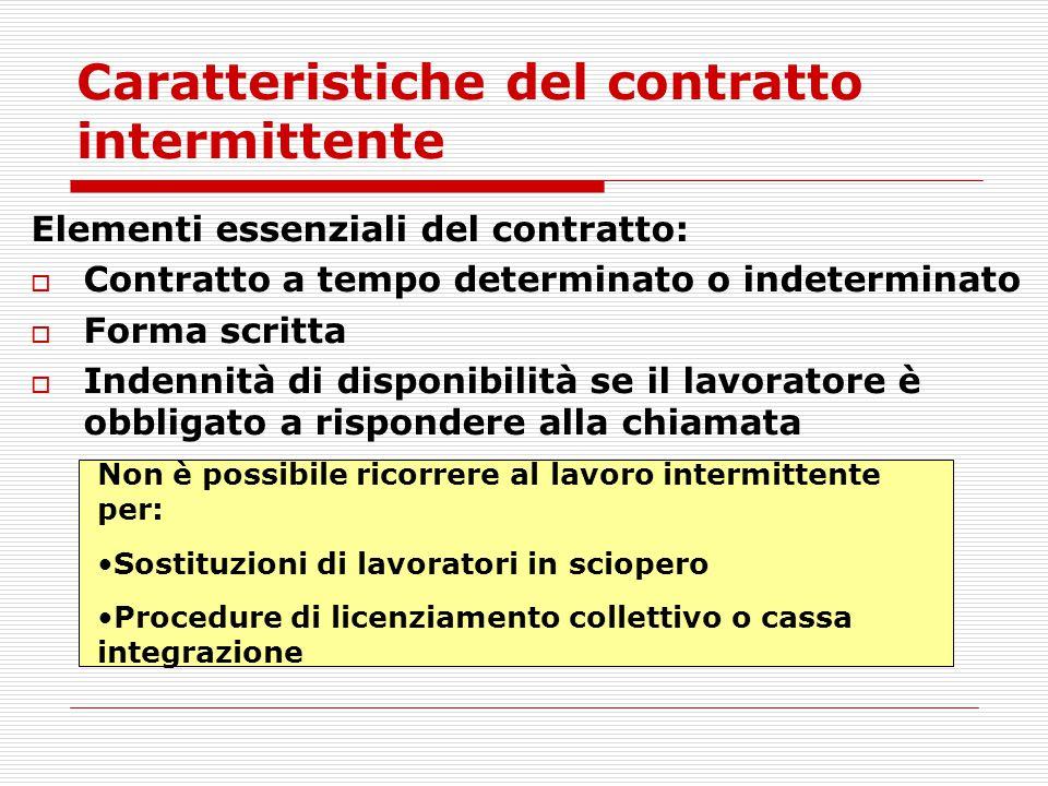Caratteristiche del contratto intermittente