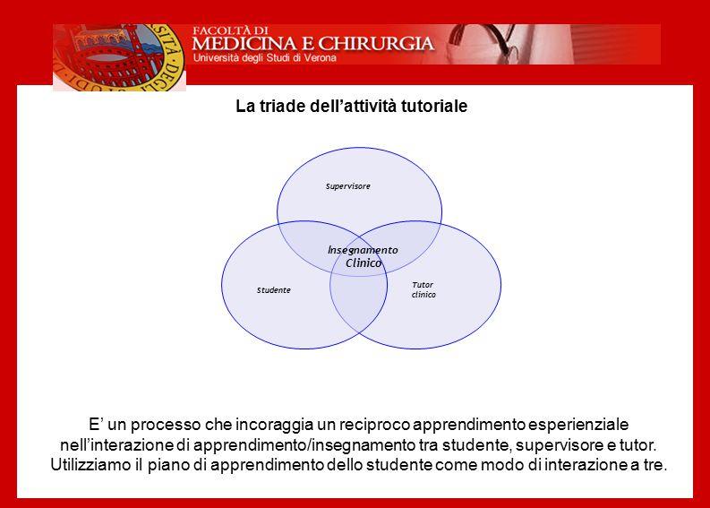 La triade dell'attività tutoriale