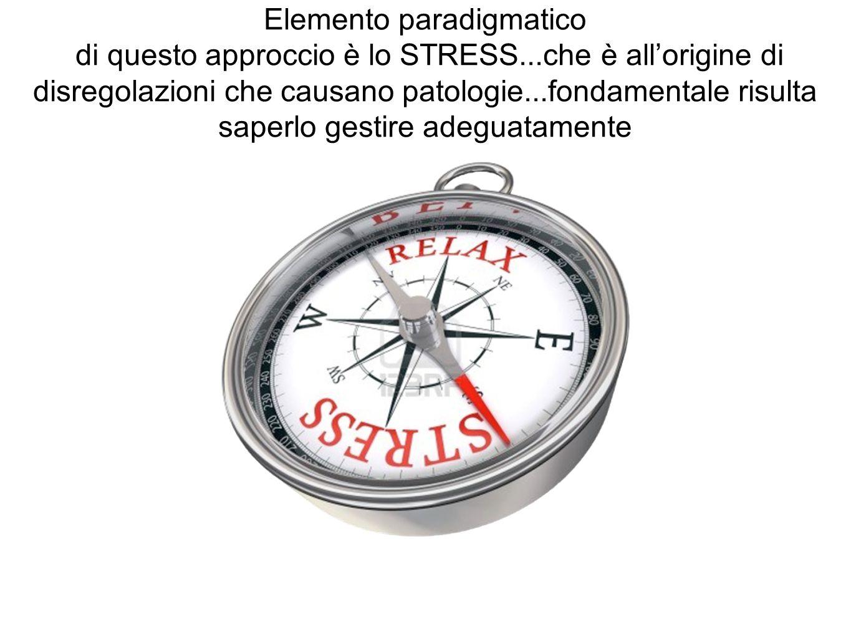 Elemento paradigmatico