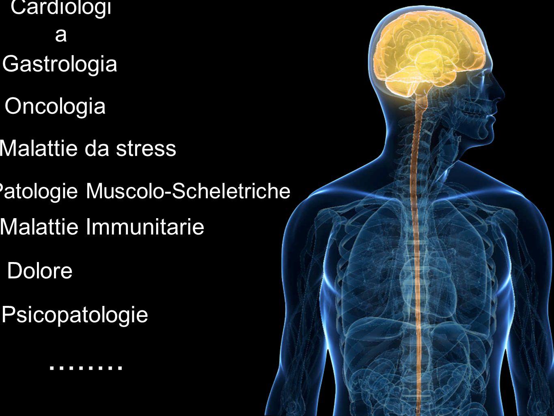Patologie Muscolo-Scheletriche