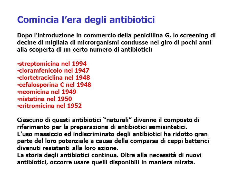 Comincia l'era degli antibiotici