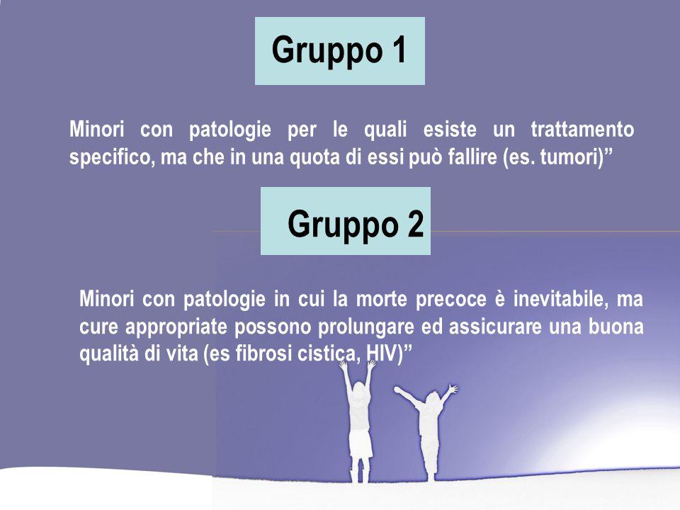 Gruppo 1 Minori con patologie per le quali esiste un trattamento specifico, ma che in una quota di essi può fallire (es. tumori)