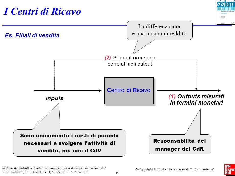 I Centri di Ricavo La differenza non è una misura di reddito