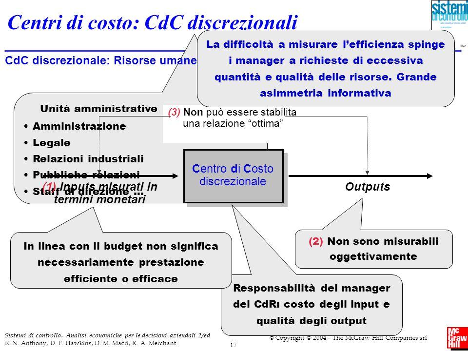 Centri di costo: CdC discrezionali