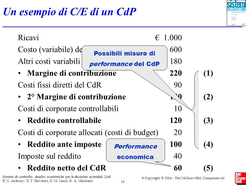 Un esempio di C/E di un CdP