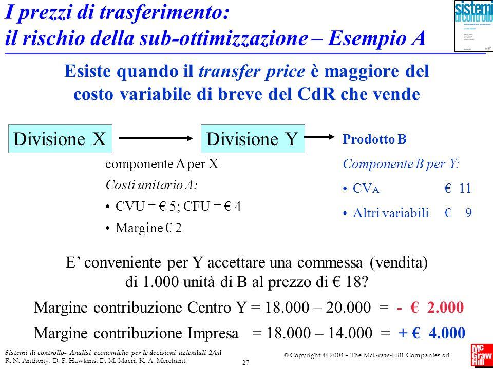 I prezzi di trasferimento: il rischio della sub-ottimizzazione – Esempio A