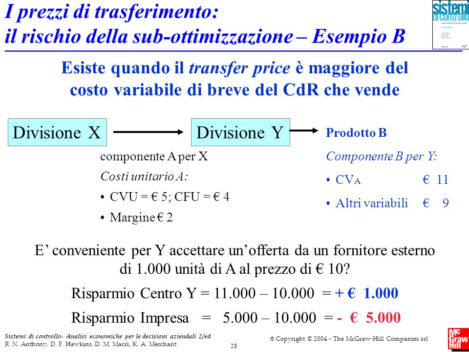 I prezzi di trasferimento: il rischio della sub-ottimizzazione – Esempio B