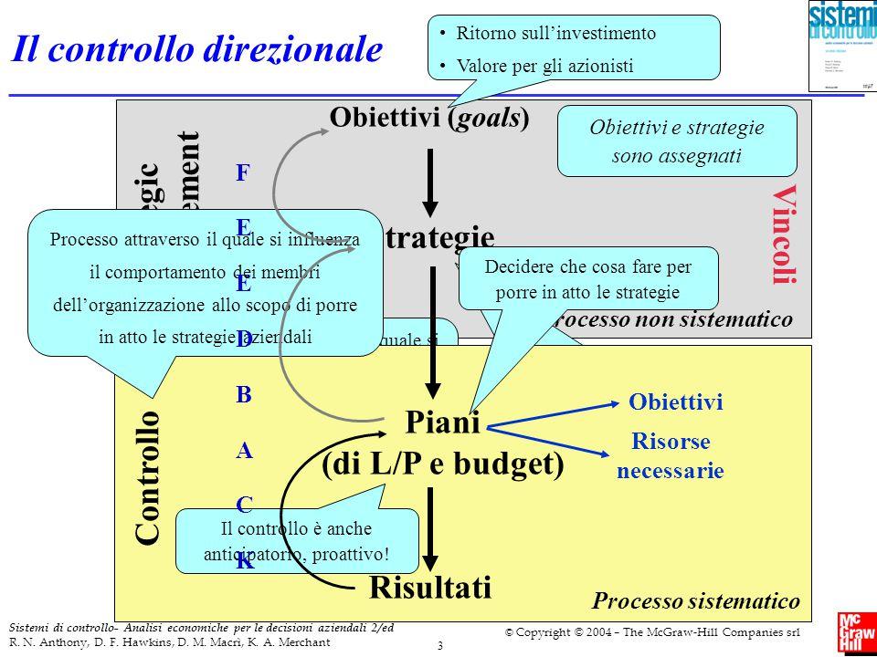 Il controllo direzionale