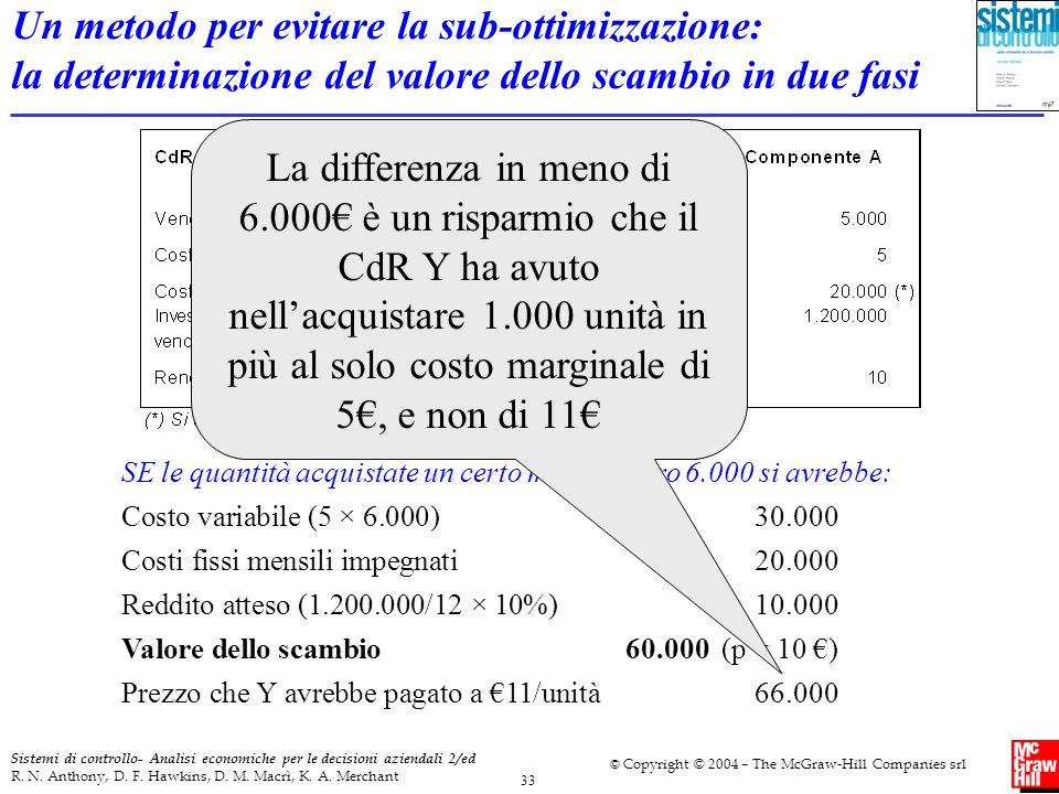 Un metodo per evitare la sub-ottimizzazione: la determinazione del valore dello scambio in due fasi