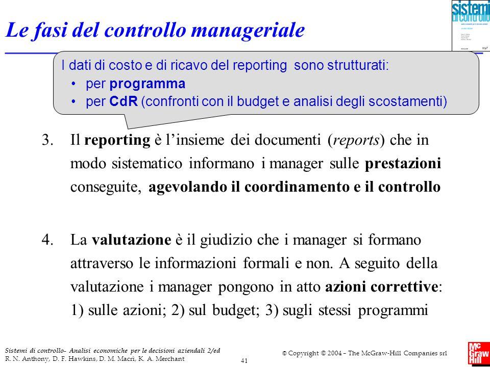Le fasi del controllo manageriale
