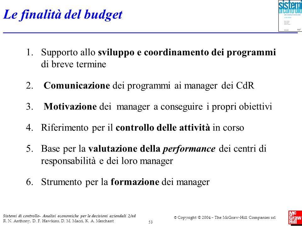 Le finalità del budget Supporto allo sviluppo e coordinamento dei programmi di breve termine. Comunicazione dei programmi ai manager dei CdR.