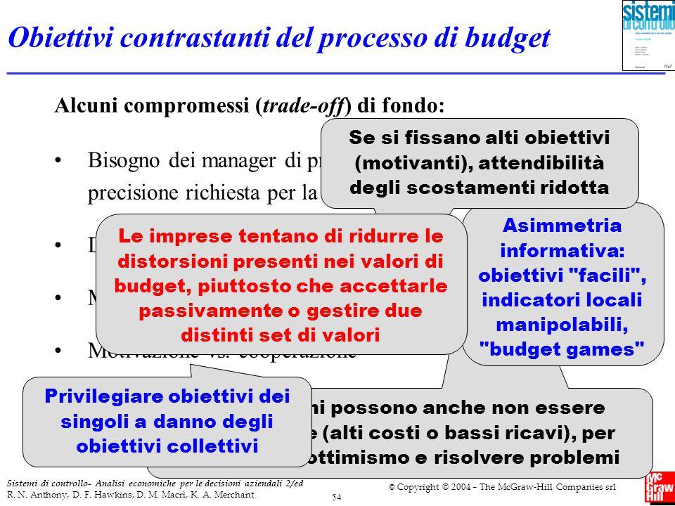 Obiettivi contrastanti del processo di budget