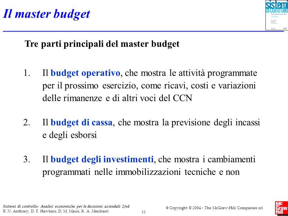 Il master budget Tre parti principali del master budget