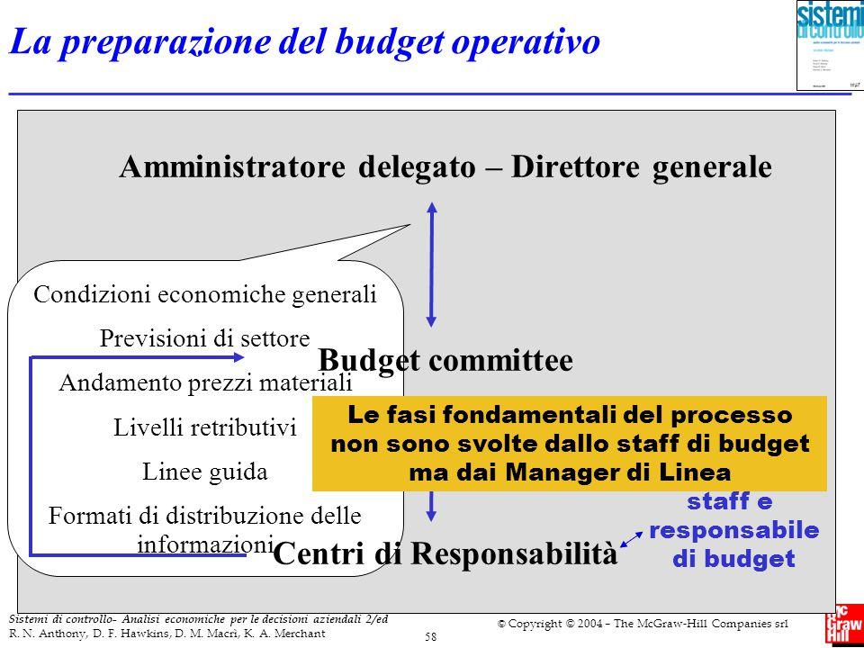La preparazione del budget operativo