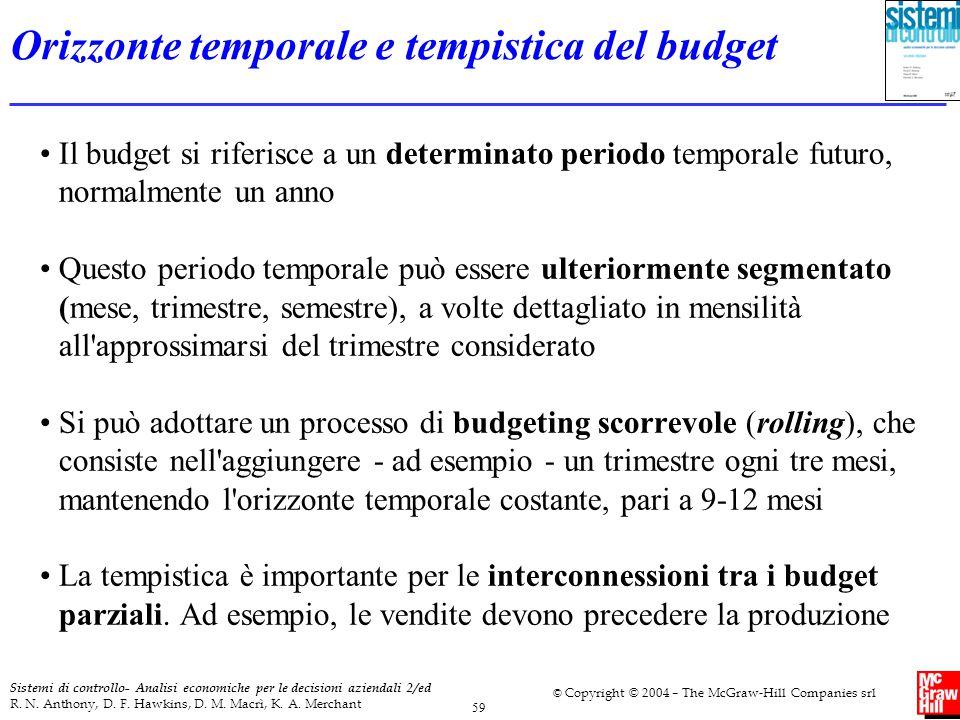 Orizzonte temporale e tempistica del budget