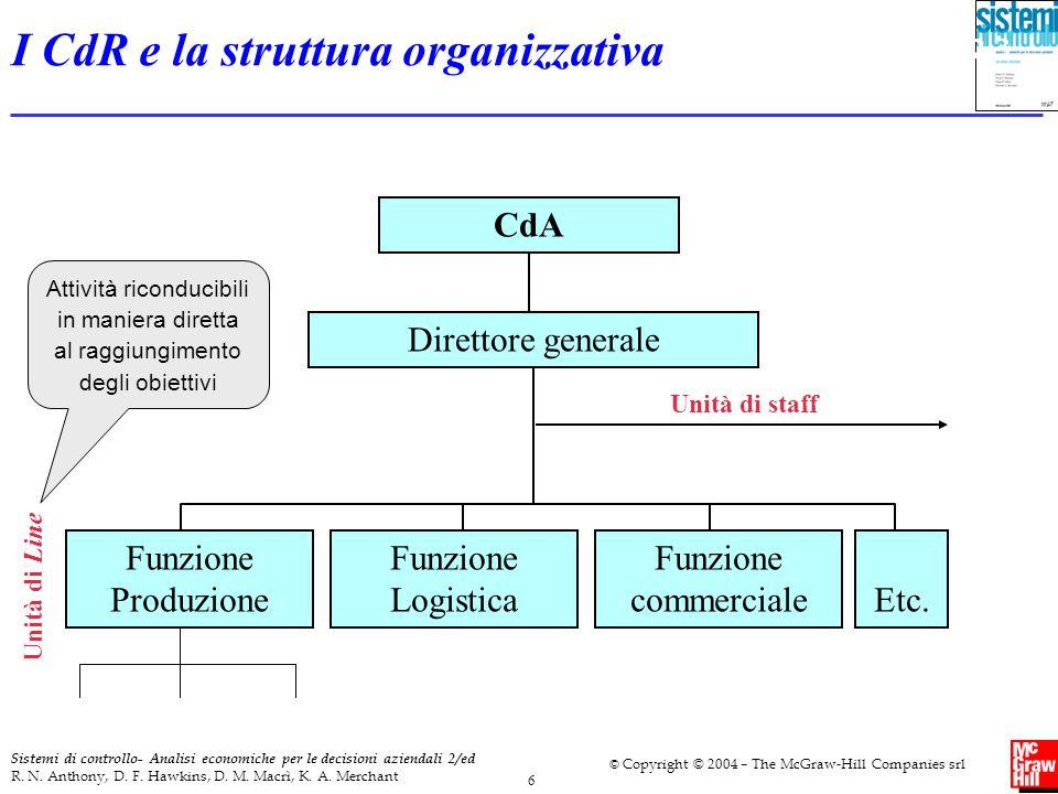 I CdR e la struttura organizzativa