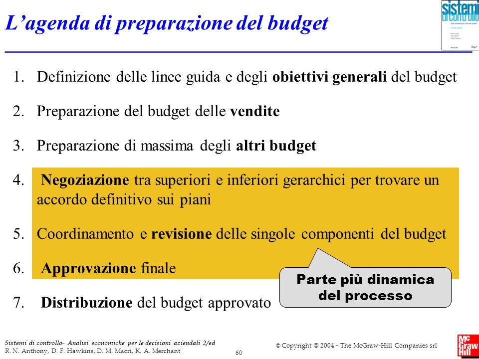 L'agenda di preparazione del budget