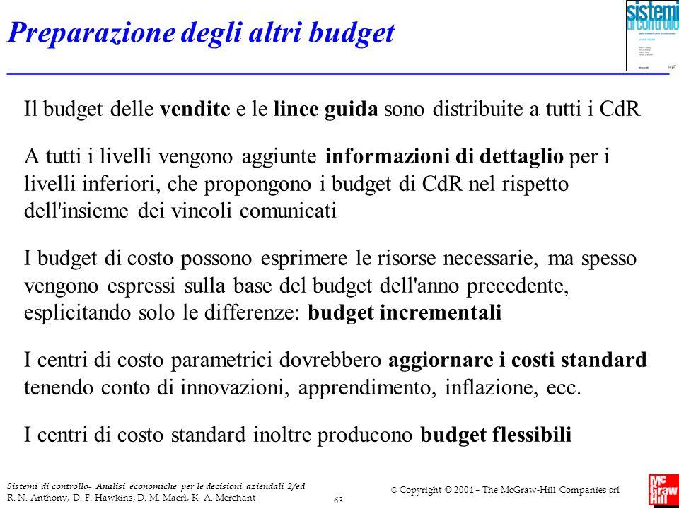 Preparazione degli altri budget