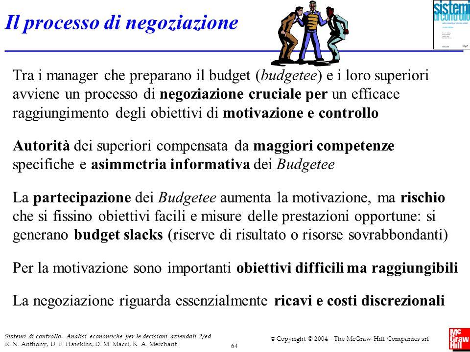 Il processo di negoziazione