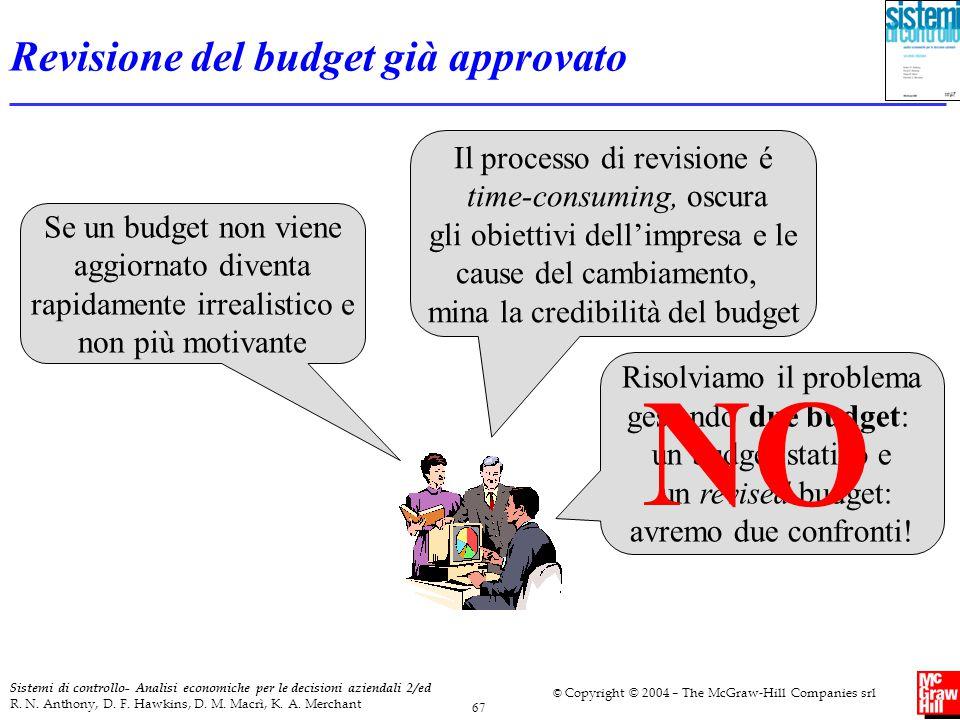 Revisione del budget già approvato