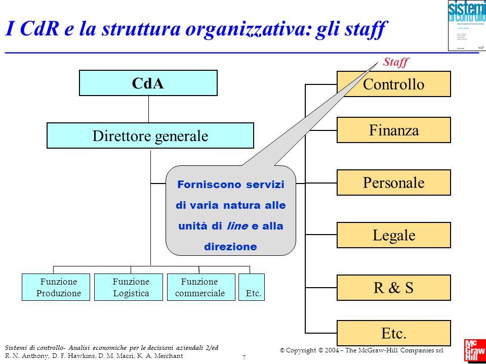 I CdR e la struttura organizzativa: gli staff