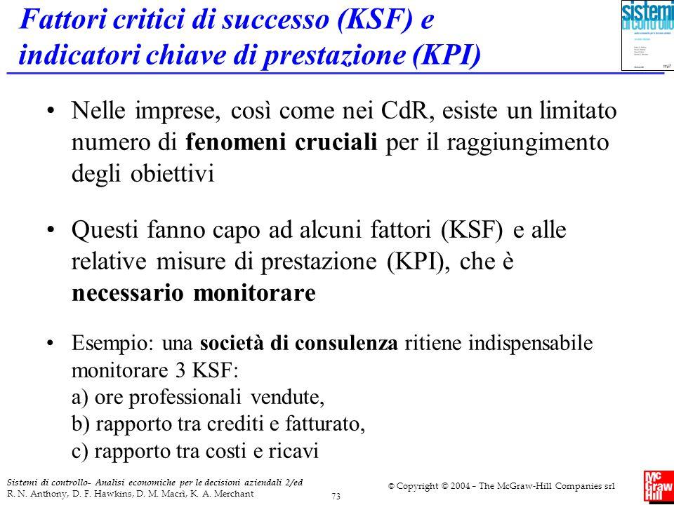 Fattori critici di successo (KSF) e indicatori chiave di prestazione (KPI)