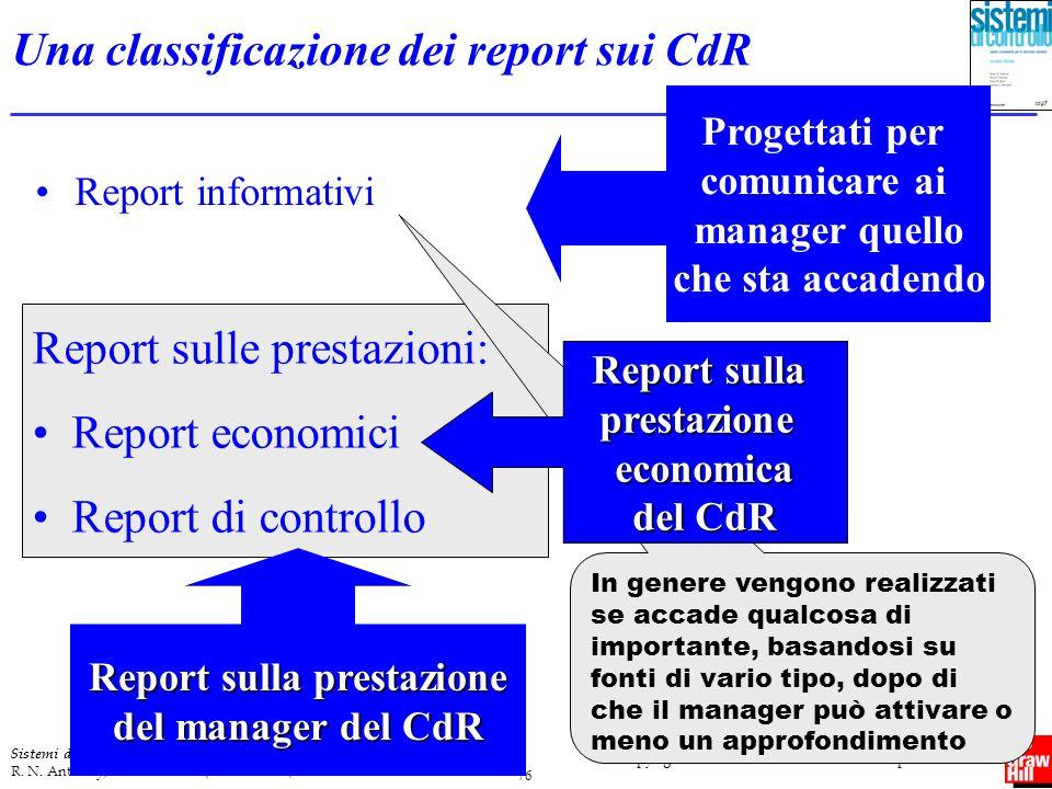 Una classificazione dei report sui CdR
