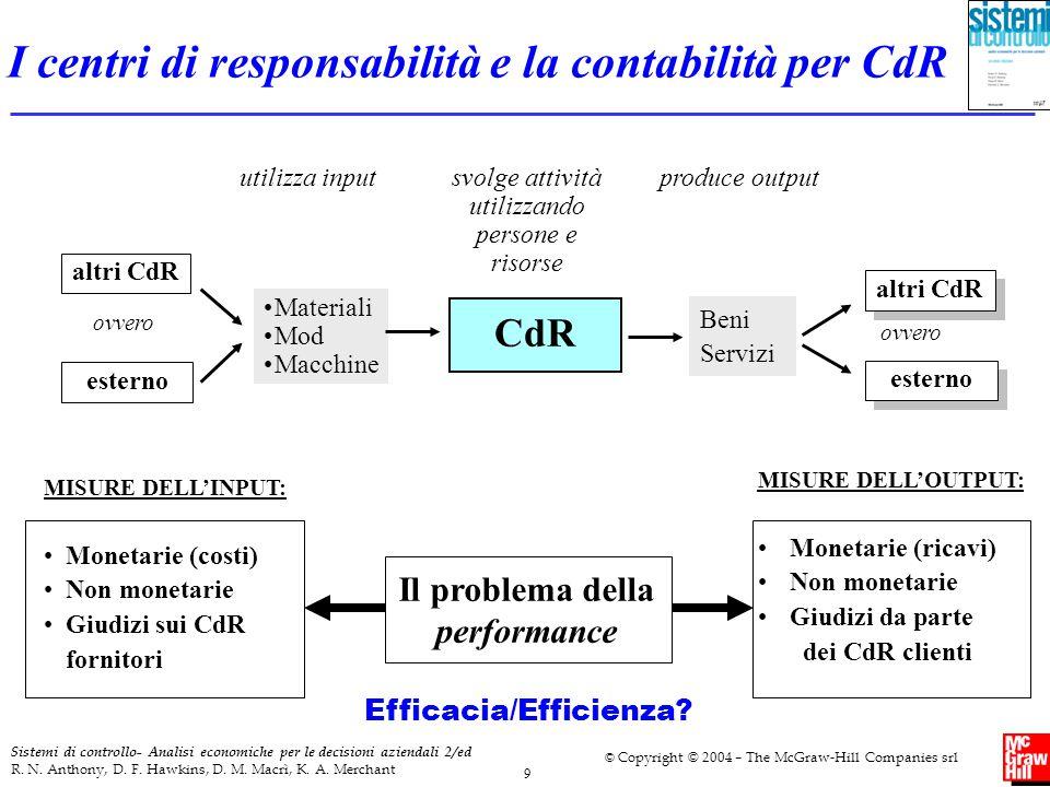 I centri di responsabilità e la contabilità per CdR