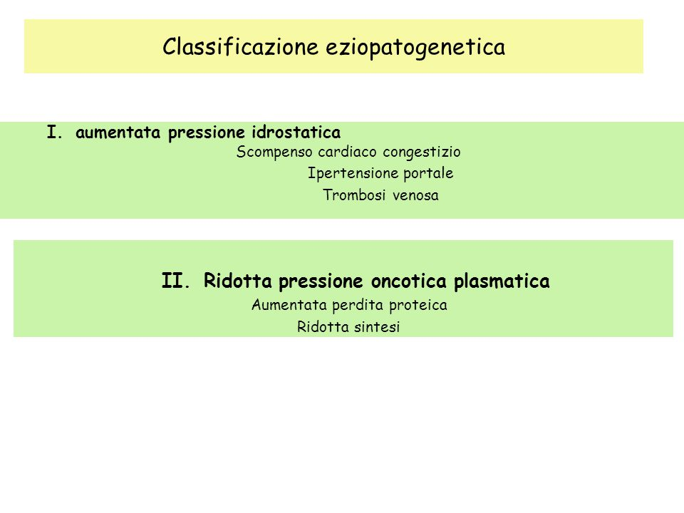 II. Ridotta pressione oncotica plasmatica