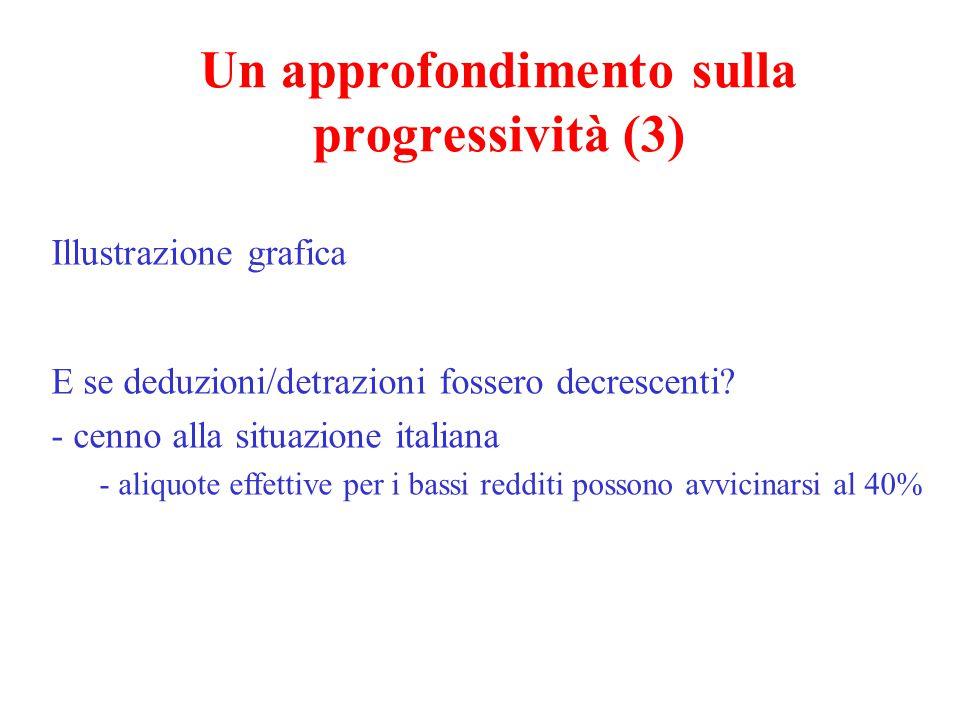 Un approfondimento sulla progressività (3)