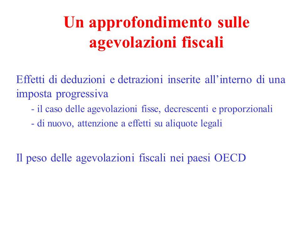 Un approfondimento sulle agevolazioni fiscali