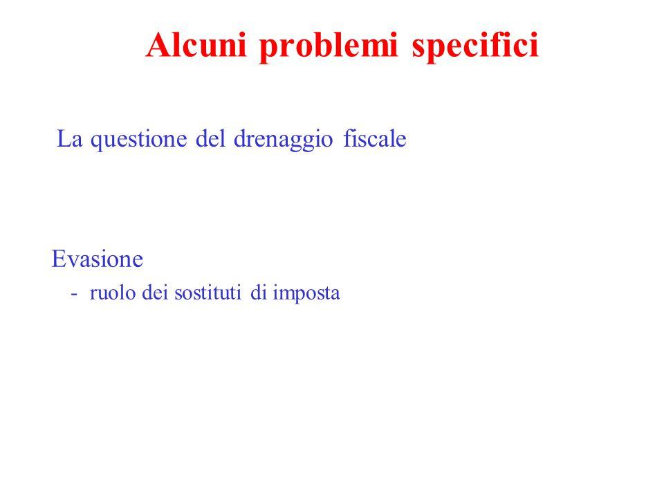 Alcuni problemi specifici