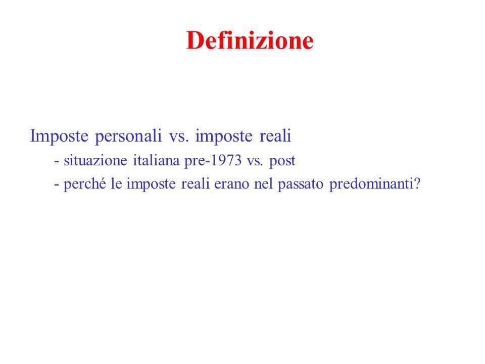 Definizione Imposte personali vs. imposte reali