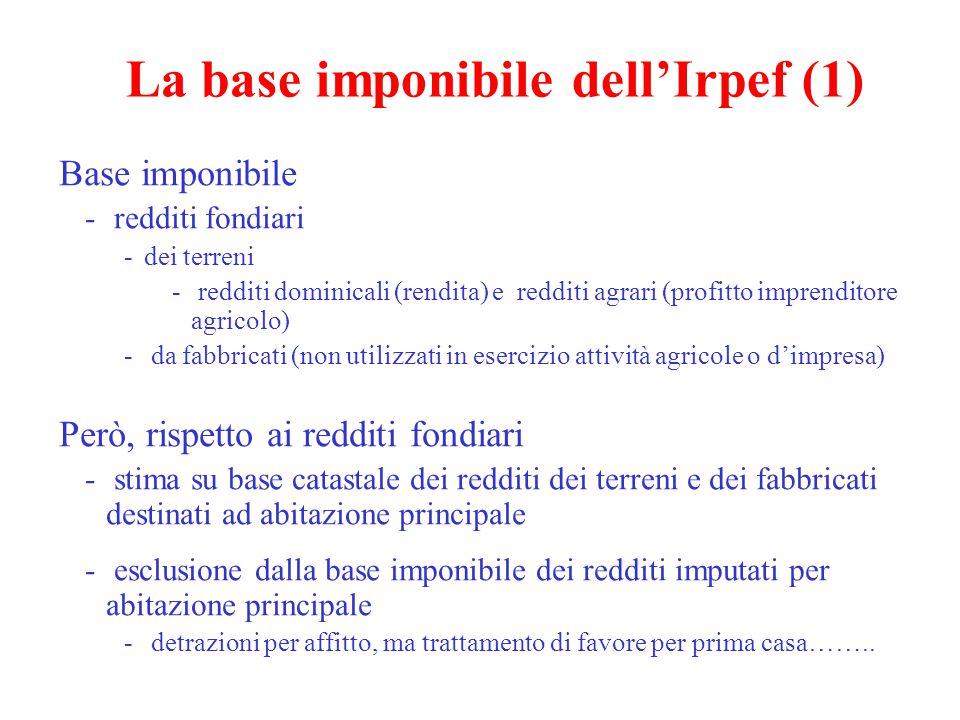 La base imponibile dell'Irpef (1)
