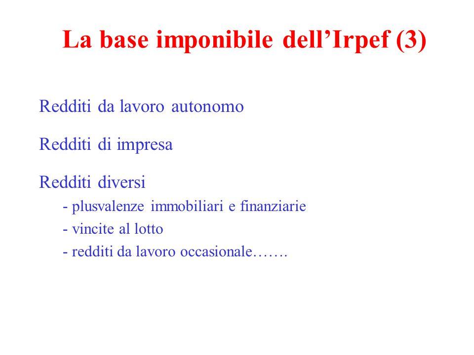 La base imponibile dell'Irpef (3)