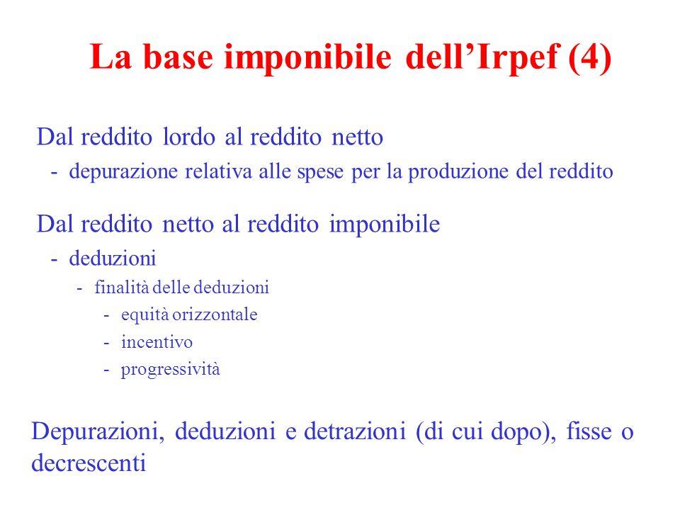 La base imponibile dell'Irpef (4)