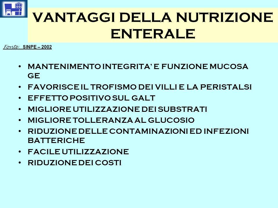 VANTAGGI DELLA NUTRIZIONE ENTERALE