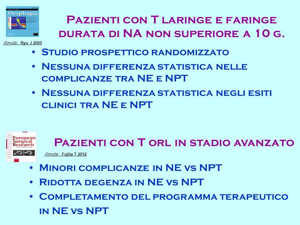 Pazienti con T laringe e faringe durata di NA non superiore a 10 g.
