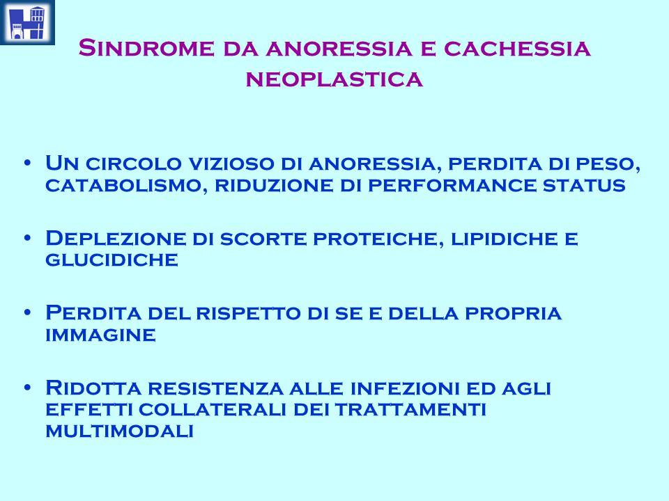 Sindrome da anoressia e cachessia neoplastica