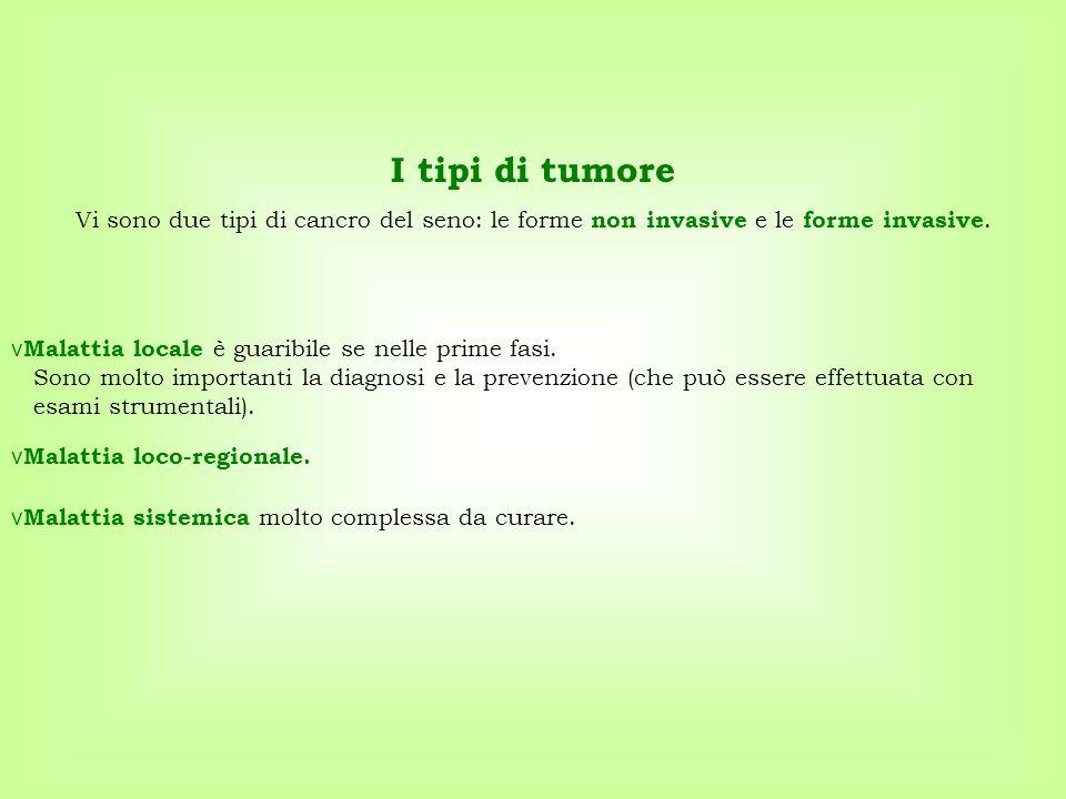 I tipi di tumore Vi sono due tipi di cancro del seno: le forme non invasive e le forme invasive. Malattia locale è guaribile se nelle prime fasi.
