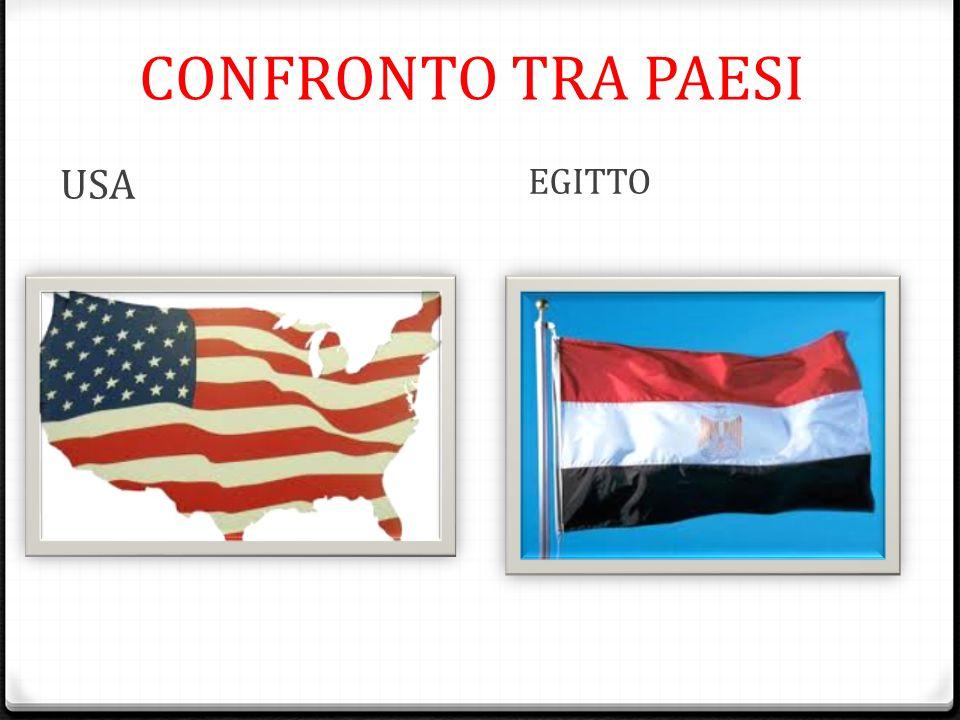 CONFRONTO TRA PAESI USA EGITTO