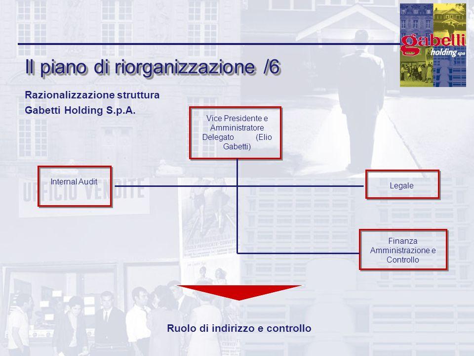 Il piano di riorganizzazione /6