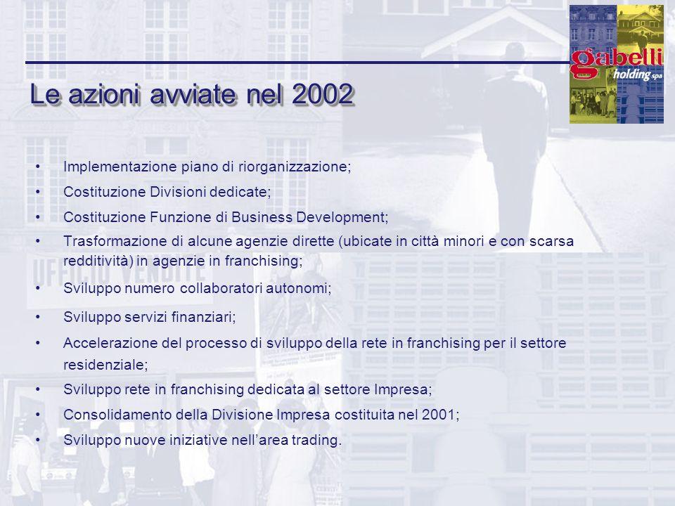 Le azioni avviate nel 2002 Implementazione piano di riorganizzazione;