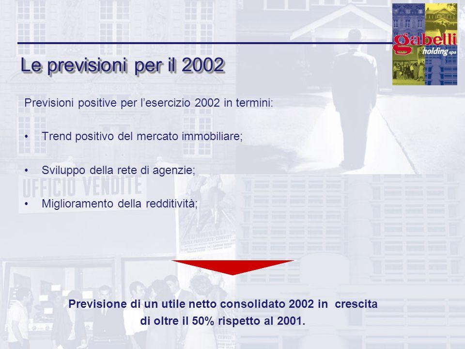 Le previsioni per il 2002 Previsioni positive per l'esercizio 2002 in termini: Trend positivo del mercato immobiliare;