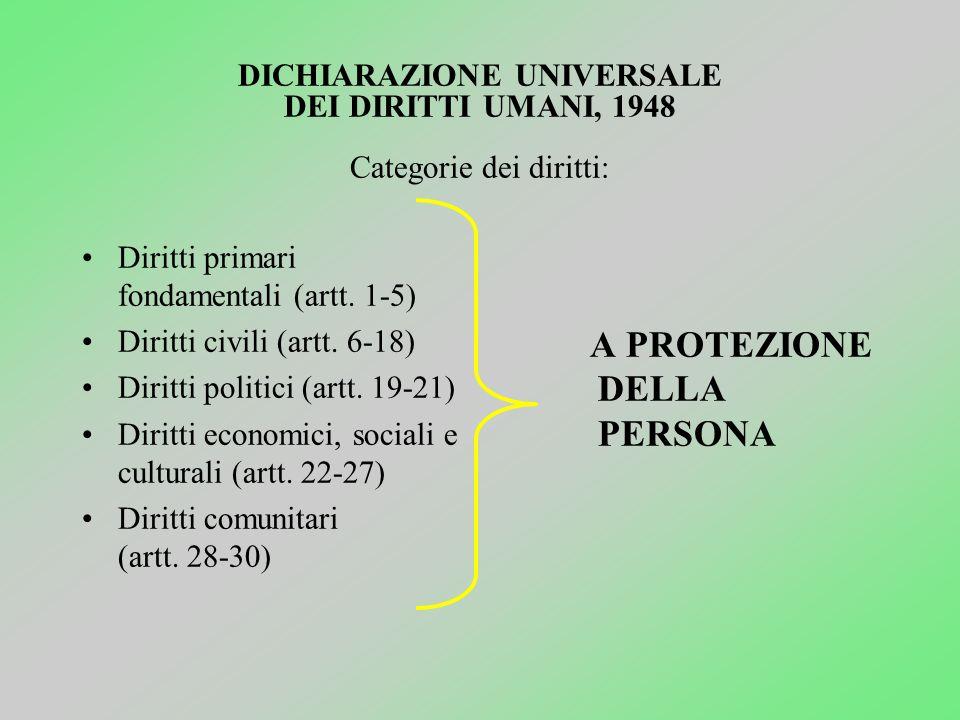 A PROTEZIONE DELLA PERSONA