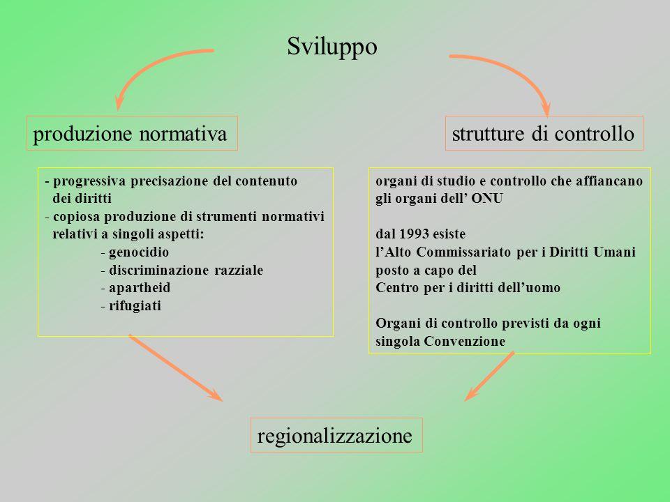 Sviluppo produzione normativa strutture di controllo regionalizzazione