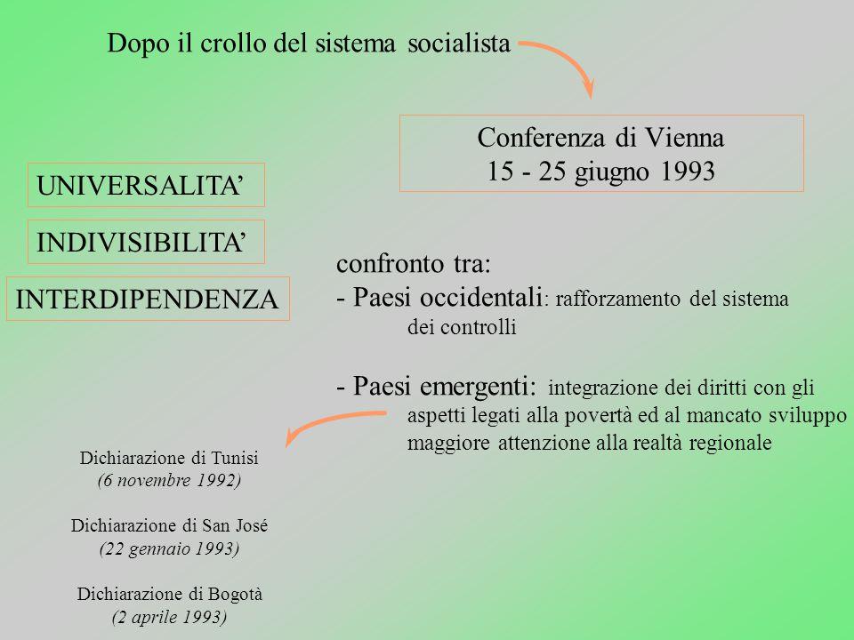 Conferenza di Vienna 15 - 25 giugno 1993